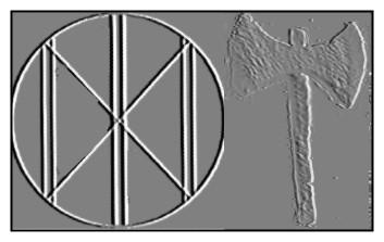 Doppelaxt im I-Ging und auf antikem Relief