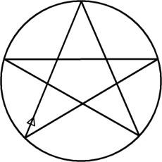 Pentagramm-Ritual für die Bannung!