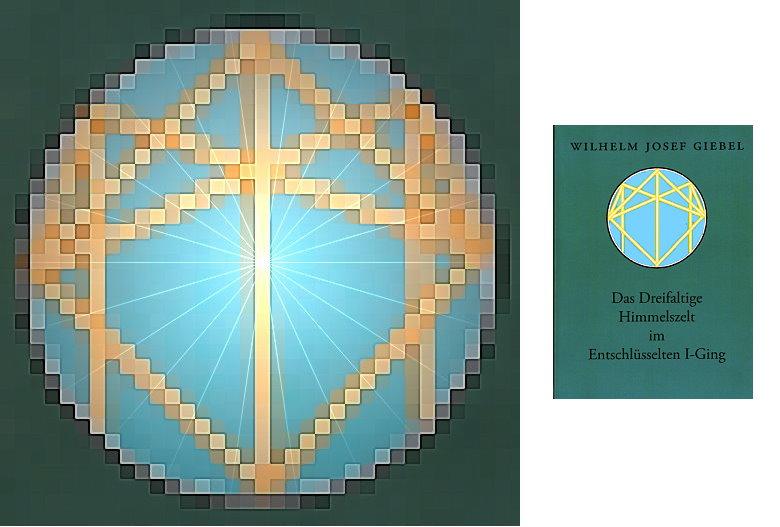 """Das """"Dreifaltige Himmelszelt"""", die Quintessenz des I-Ging, strahlt die Lebensenergie aus!"""